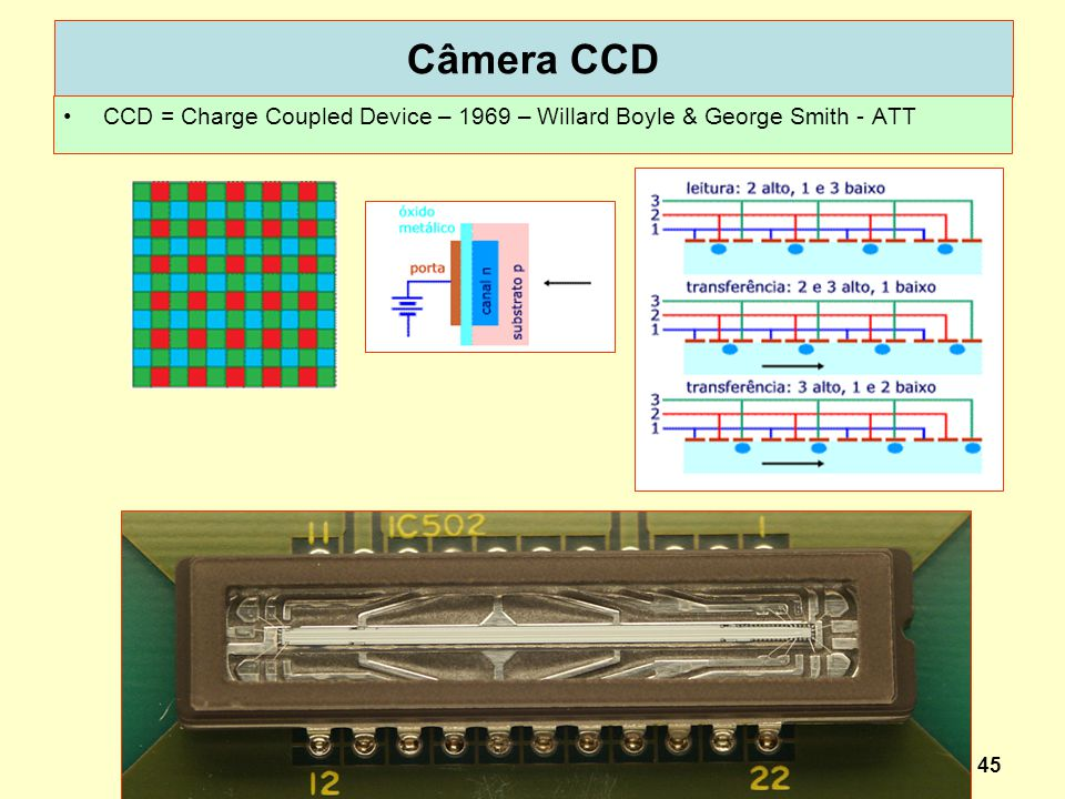 Câmera CCD CCD = Charge Coupled Device – 1969 – Willard Boyle & George Smith - ATT.