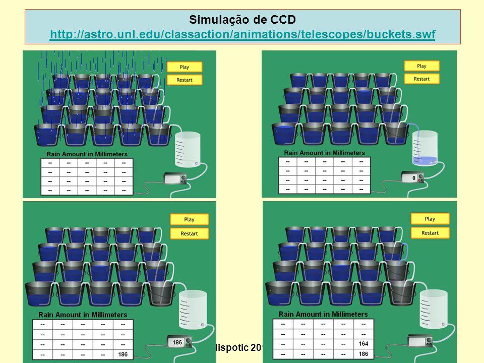 Simulação de CCD http://astro. unl