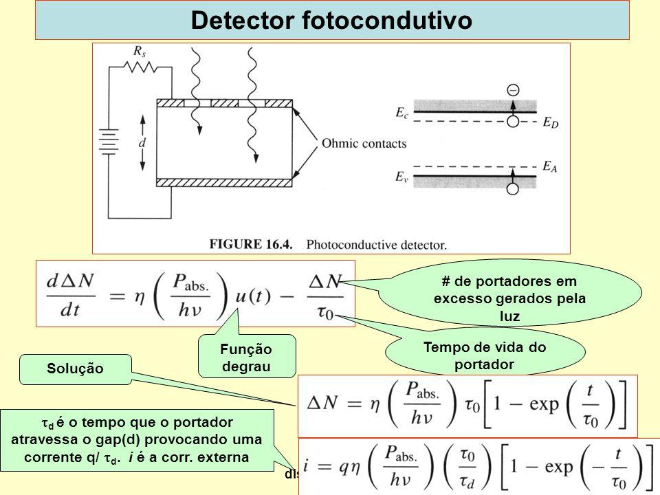 Detector fotocondutivo