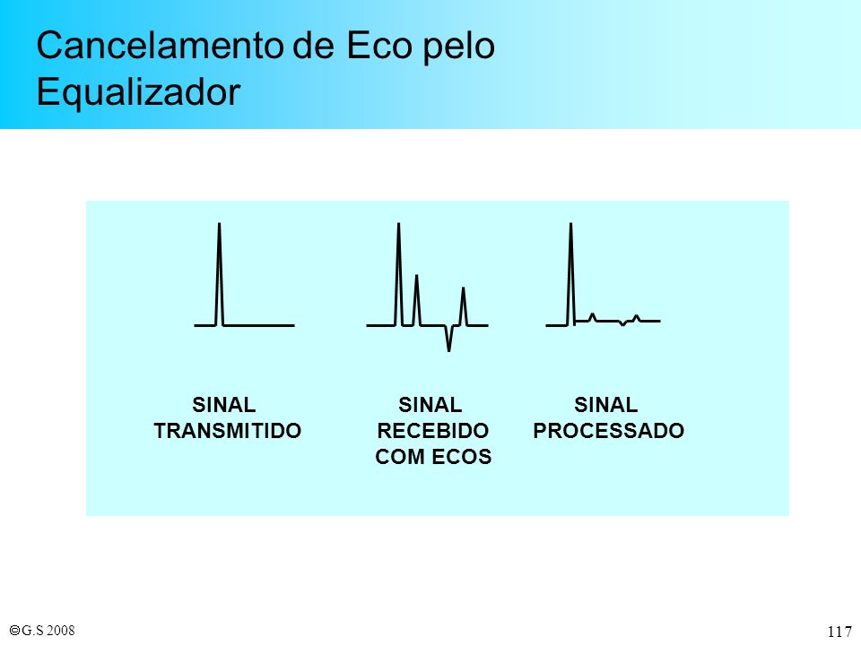 Cancelamento de Eco pelo Equalizador