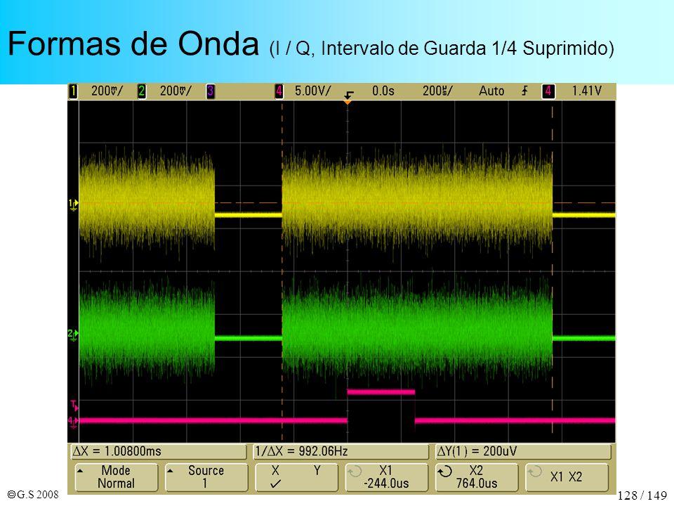 Formas de Onda (I / Q, Intervalo de Guarda 1/4 Suprimido)