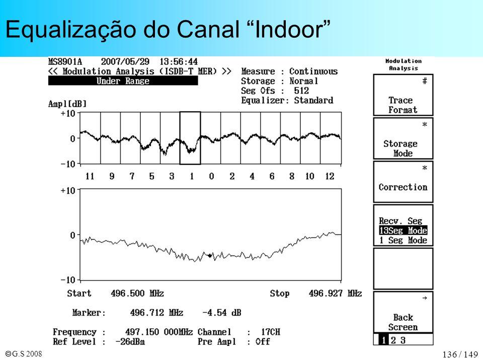 Equalização do Canal Indoor