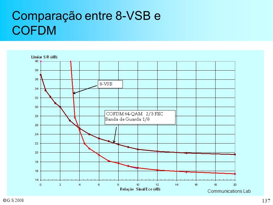 Comparação entre 8-VSB e COFDM