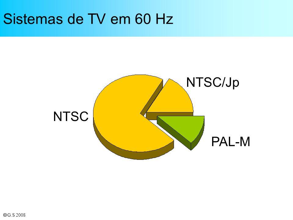 Sistemas de TV em 60 Hz NTSC/Jp NTSC PAL-M