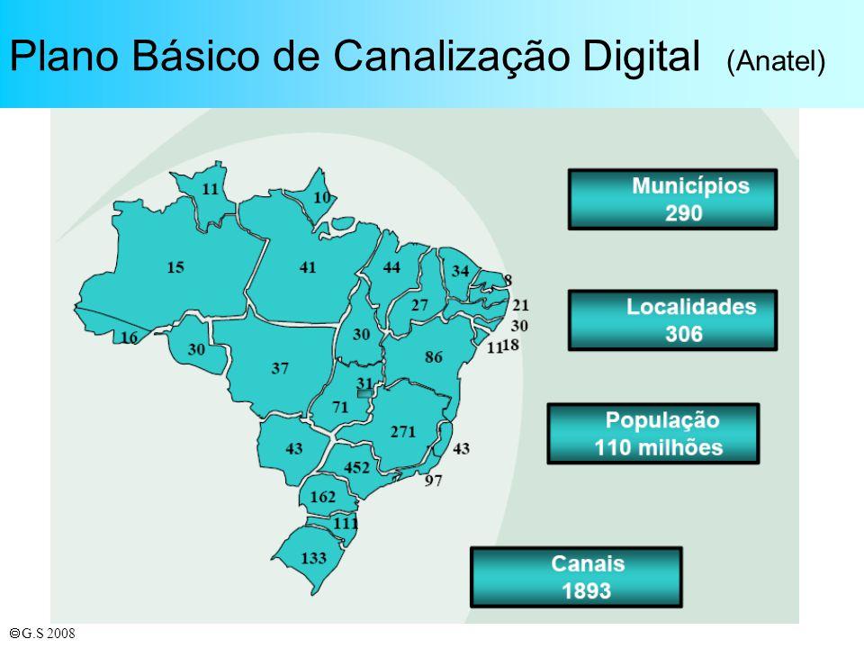 Plano Básico de Canalização Digital (Anatel)