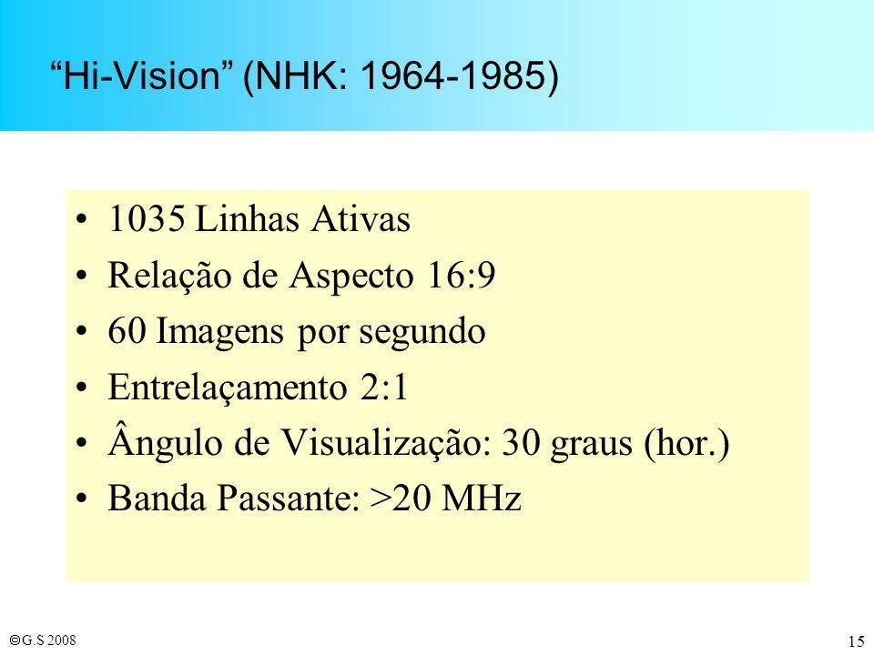 Hi-Vision (NHK: 1964-1985) 1035 Linhas Ativas. Relação de Aspecto 16:9. 60 Imagens por segundo.