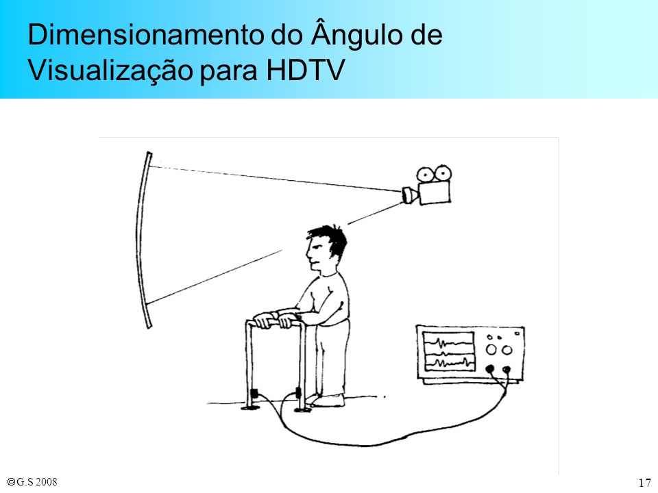 Dimensionamento do Ângulo de Visualização para HDTV