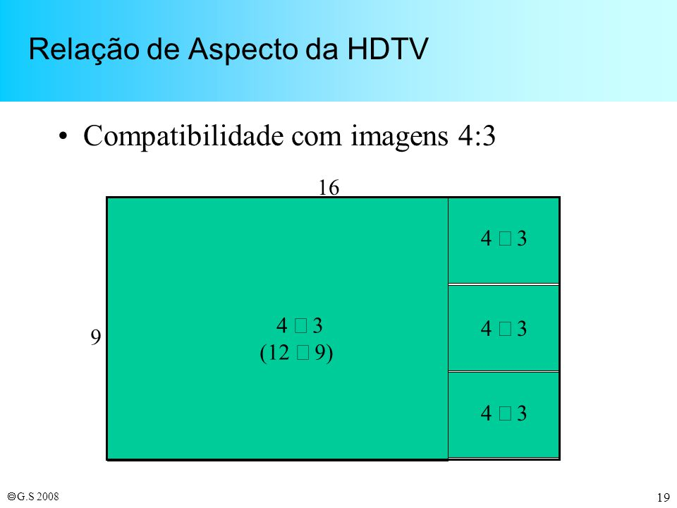 Relação de Aspecto da HDTV
