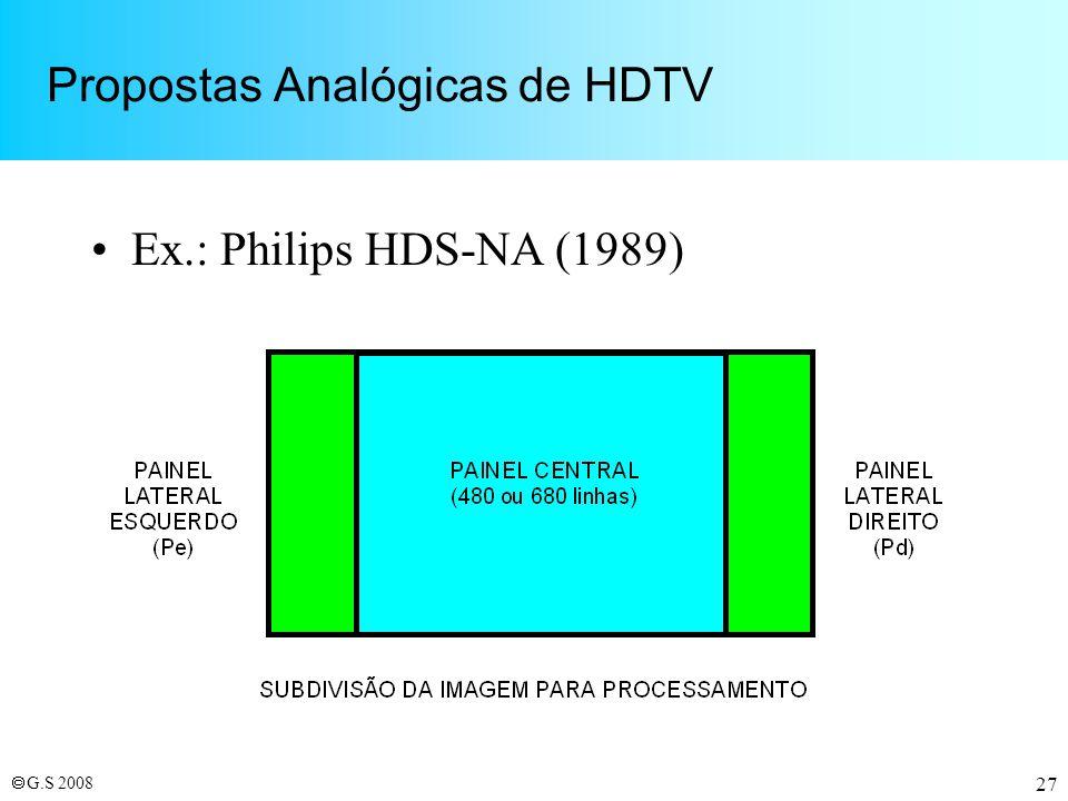 Propostas Analógicas de HDTV