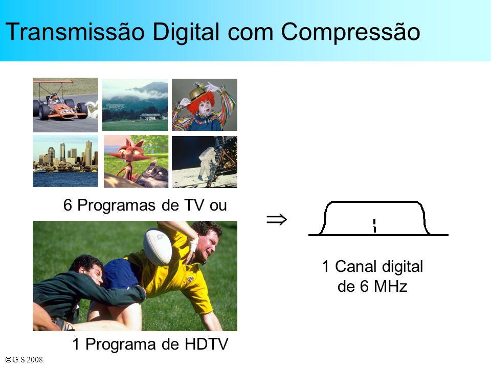 Transmissão Digital com Compressão