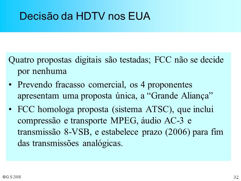 Decisão da HDTV nos EUA Quatro propostas digitais são testadas; FCC não se decide por nenhuma.