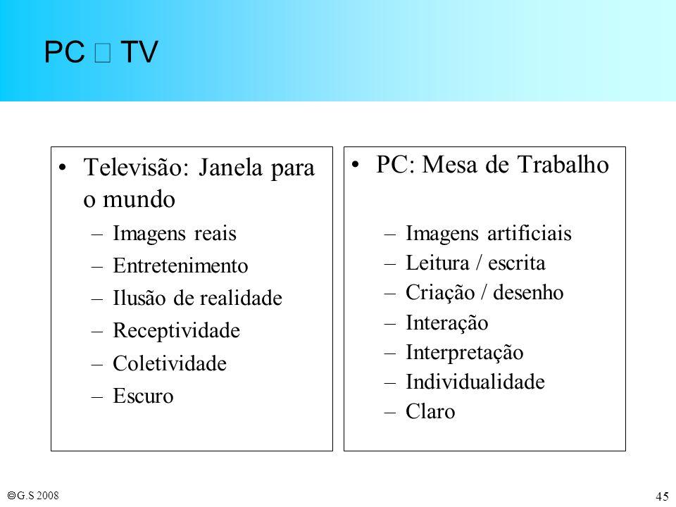 PC ¹ TV Televisão: Janela para o mundo PC: Mesa de Trabalho