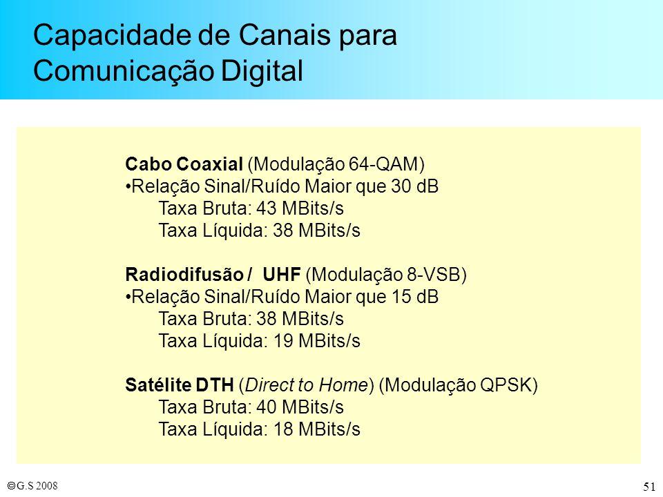 Capacidade de Canais para Comunicação Digital