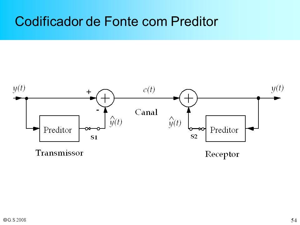 Codificador de Fonte com Preditor