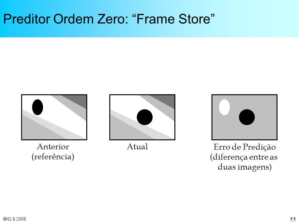 Preditor Ordem Zero: Frame Store