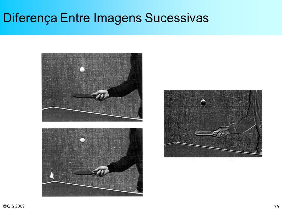 Diferença Entre Imagens Sucessivas