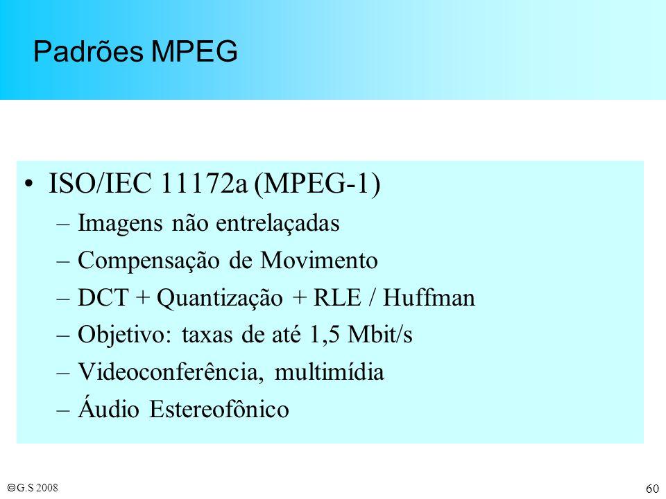 Padrões MPEG ISO/IEC 11172a (MPEG-1) Imagens não entrelaçadas