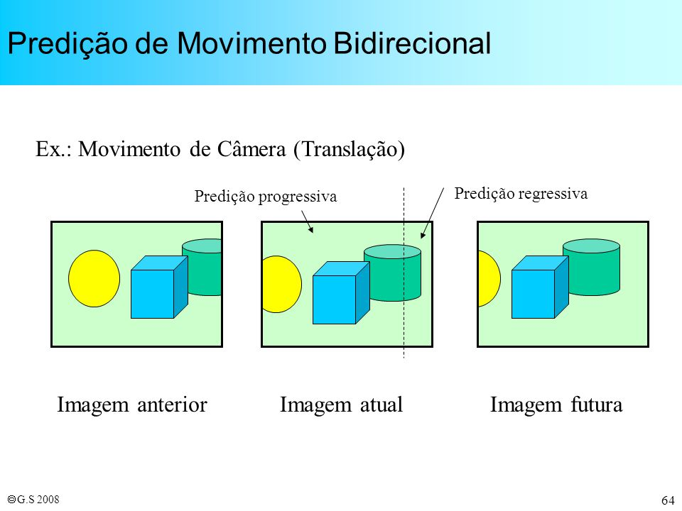 Predição de Movimento Bidirecional