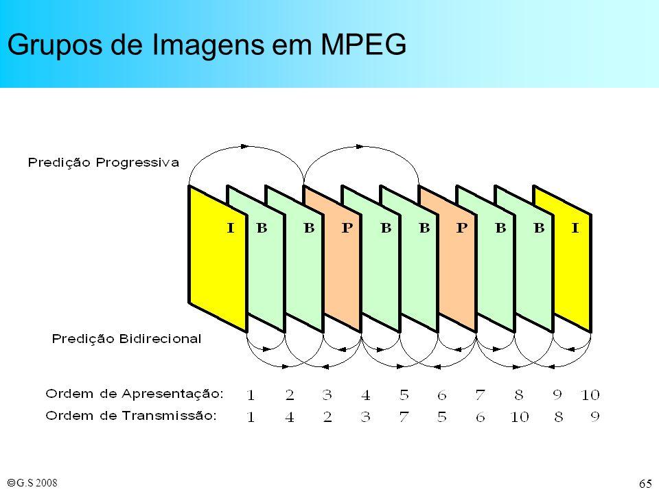Grupos de Imagens em MPEG