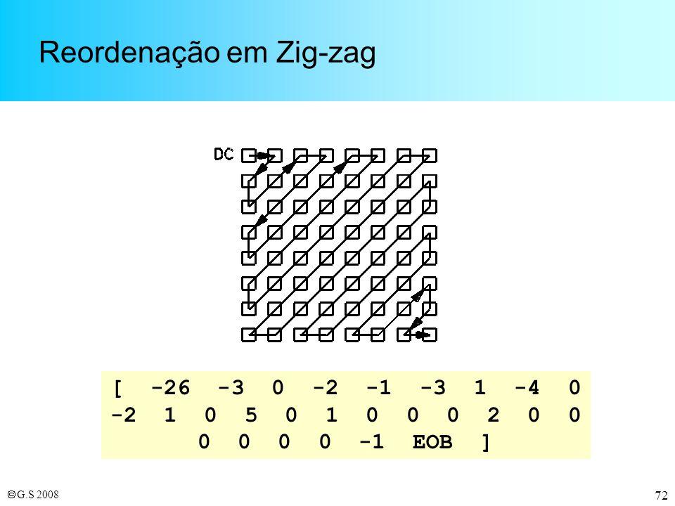 Reordenação em Zig-zag