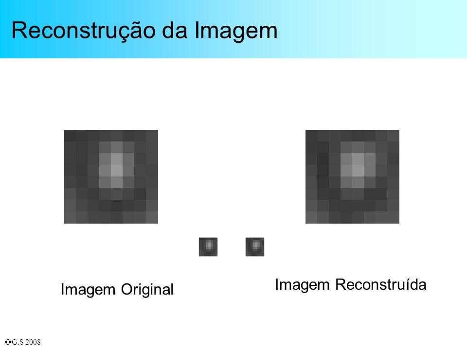 Reconstrução da Imagem