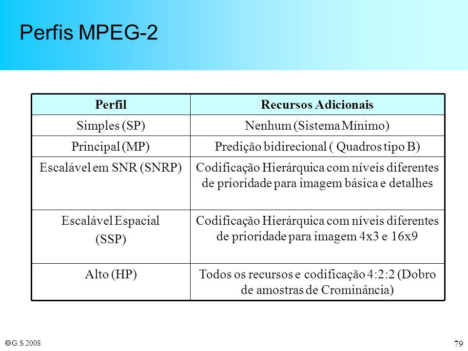 Perfis MPEG-2 Todos os recursos e codificação 4:2:2 (Dobro de amostras de Crominância) Alto (HP)
