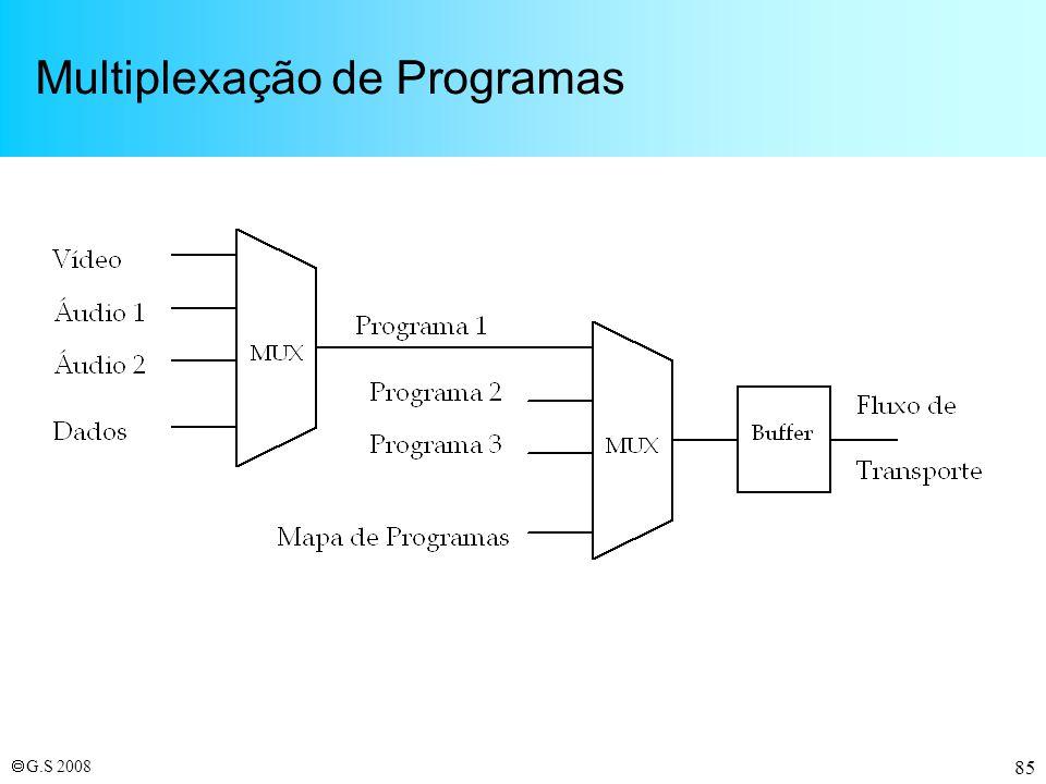 Multiplexação de Programas