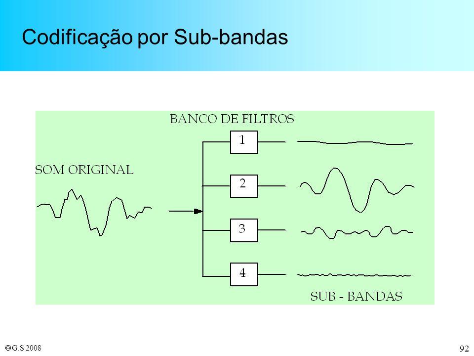 Codificação por Sub-bandas