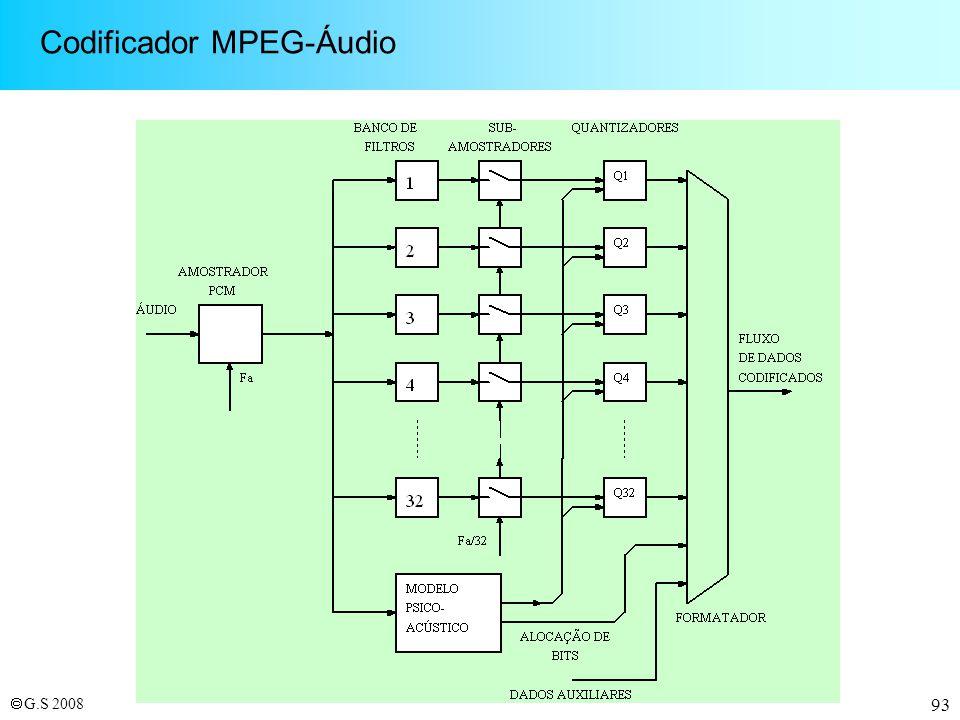 Codificador MPEG-Áudio