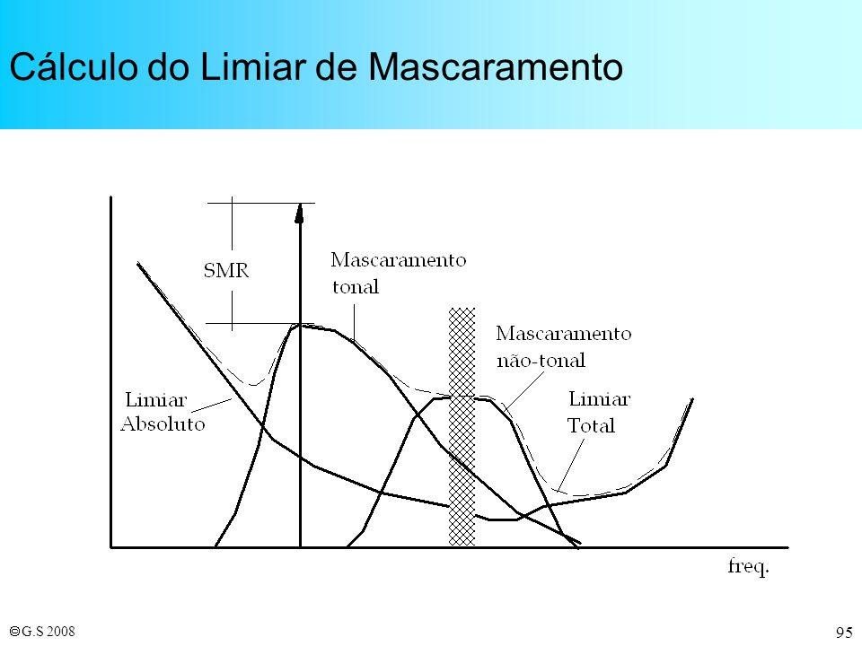 Cálculo do Limiar de Mascaramento