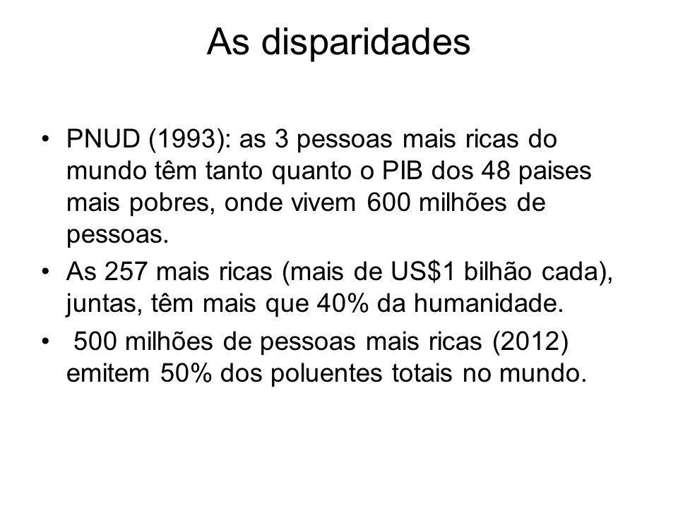 As disparidades PNUD (1993): as 3 pessoas mais ricas do mundo têm tanto quanto o PIB dos 48 paises mais pobres, onde vivem 600 milhões de pessoas.