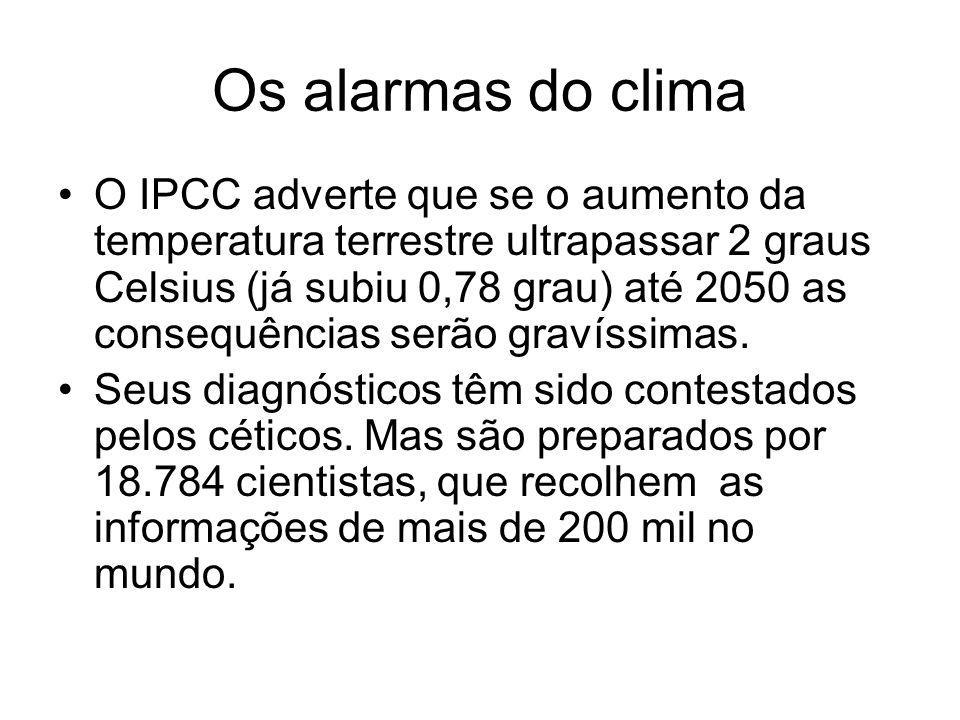 Os alarmas do clima
