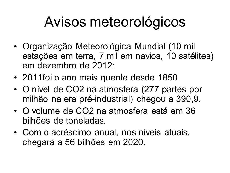 Avisos meteorológicos