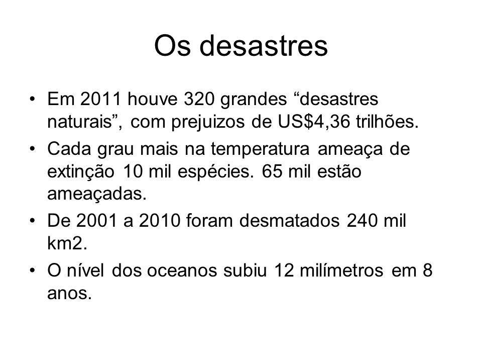 Os desastres Em 2011 houve 320 grandes desastres naturais , com prejuizos de US$4,36 trilhões.