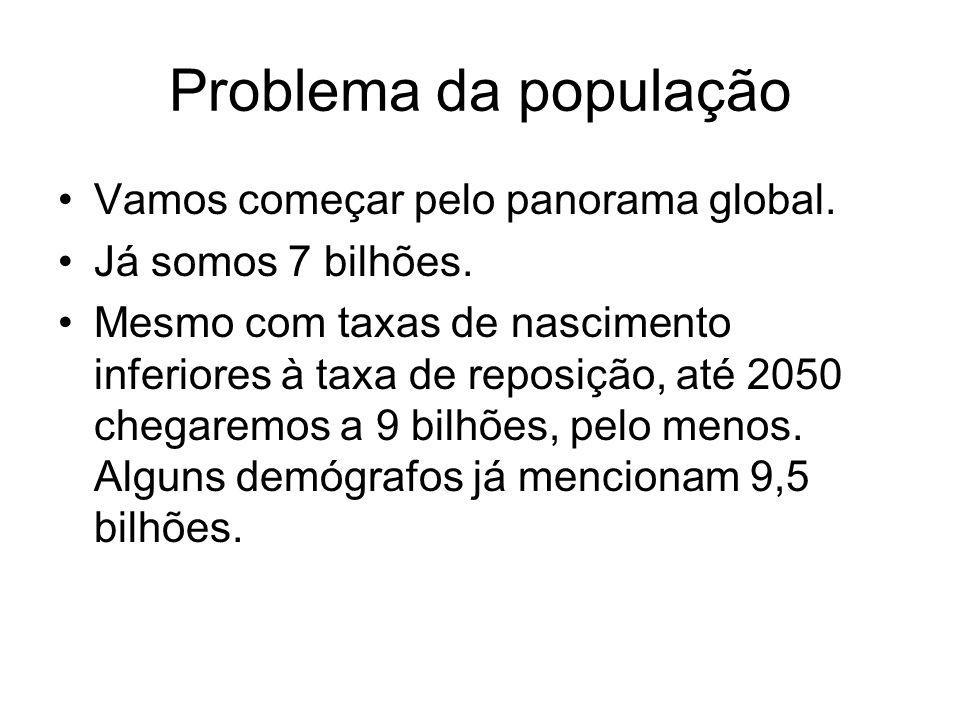 Problema da população Vamos começar pelo panorama global.