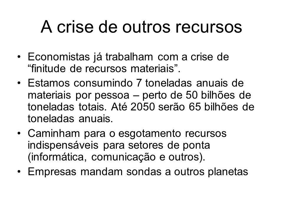 A crise de outros recursos