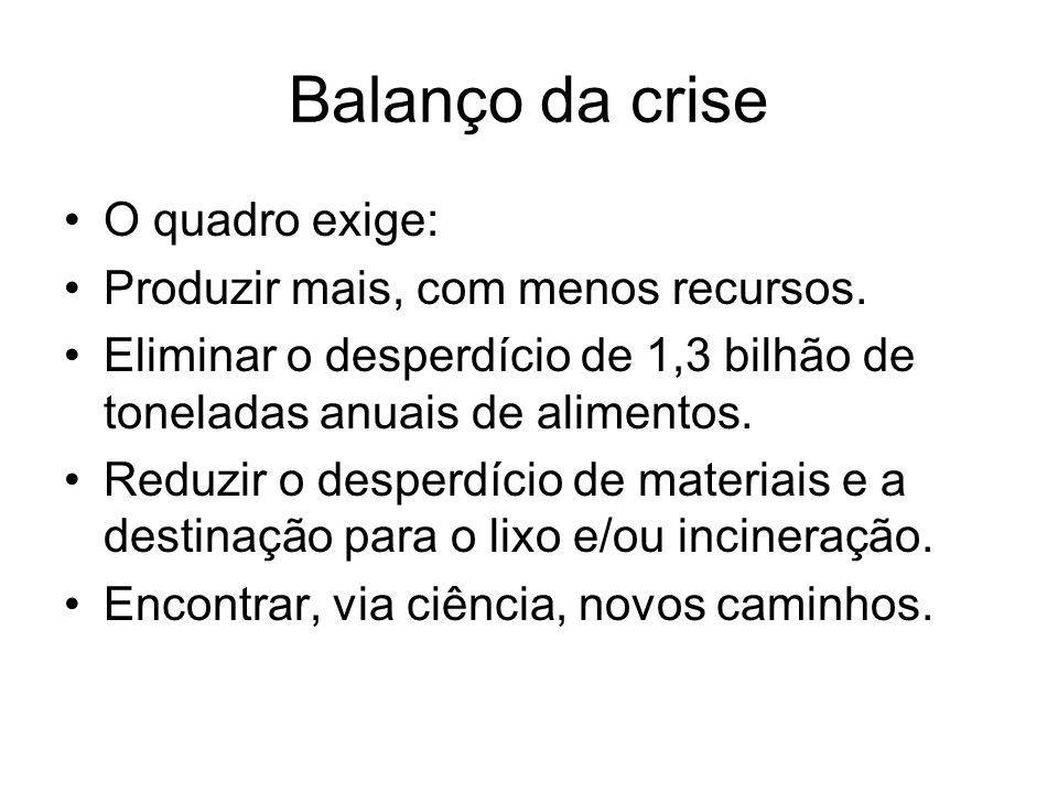 Balanço da crise O quadro exige: Produzir mais, com menos recursos.