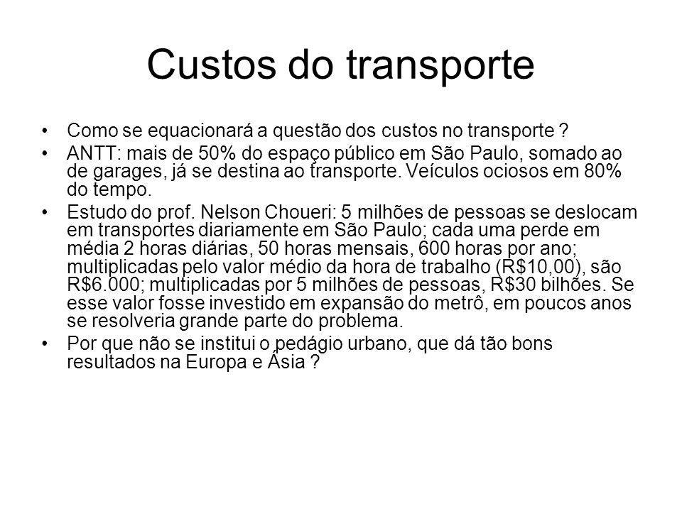 Custos do transporte Como se equacionará a questão dos custos no transporte