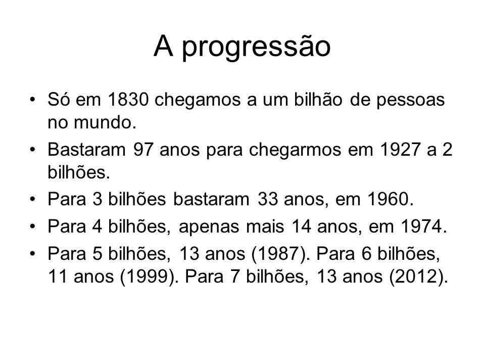 A progressão Só em 1830 chegamos a um bilhão de pessoas no mundo.