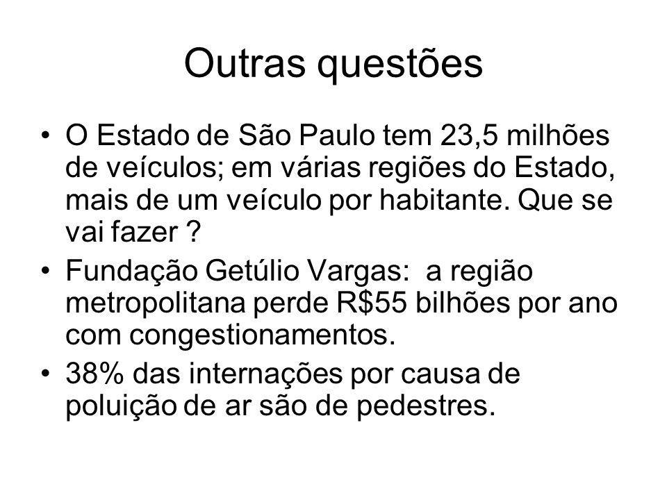 Outras questões O Estado de São Paulo tem 23,5 milhões de veículos; em várias regiões do Estado, mais de um veículo por habitante. Que se vai fazer