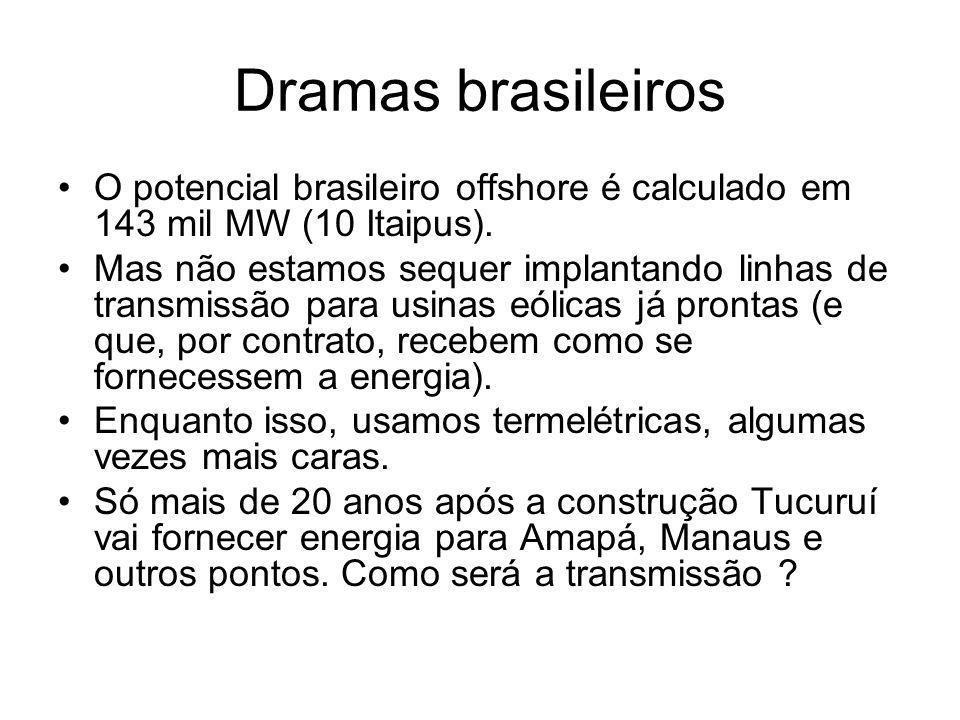 Dramas brasileiros O potencial brasileiro offshore é calculado em 143 mil MW (10 Itaipus).