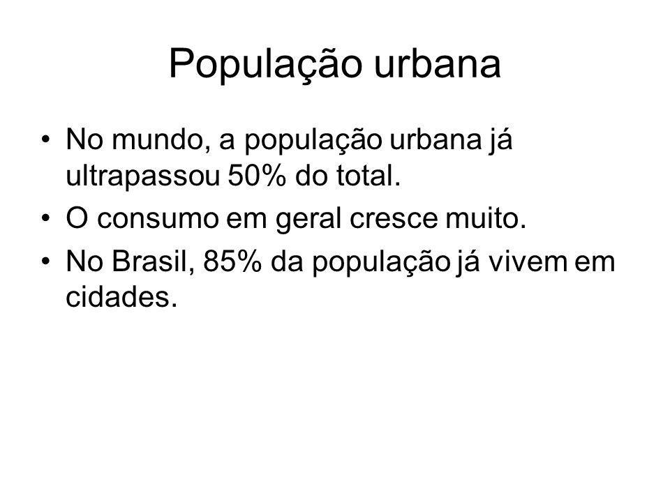 População urbana No mundo, a população urbana já ultrapassou 50% do total. O consumo em geral cresce muito.