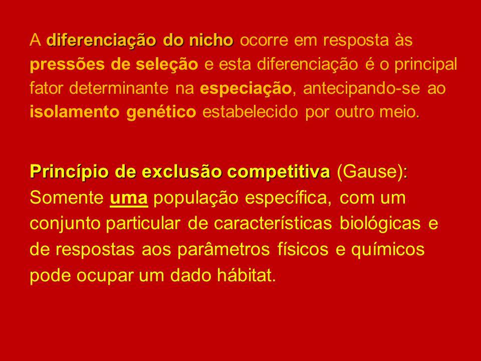 A diferenciação do nicho ocorre em resposta às pressões de seleção e esta diferenciação é o principal fator determinante na especiação, antecipando-se ao isolamento genético estabelecido por outro meio.