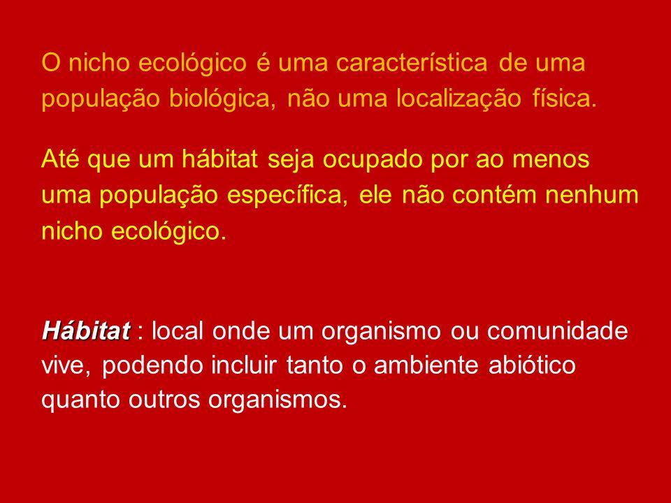 O nicho ecológico é uma característica de uma população biológica, não uma localização física.