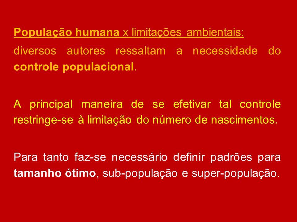 População humana x limitações ambientais: