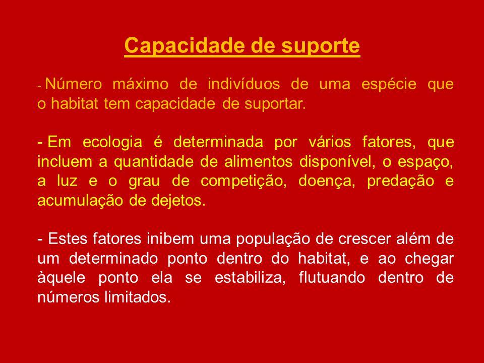 Capacidade de suporte Número máximo de indivíduos de uma espécie que o habitat tem capacidade de suportar.
