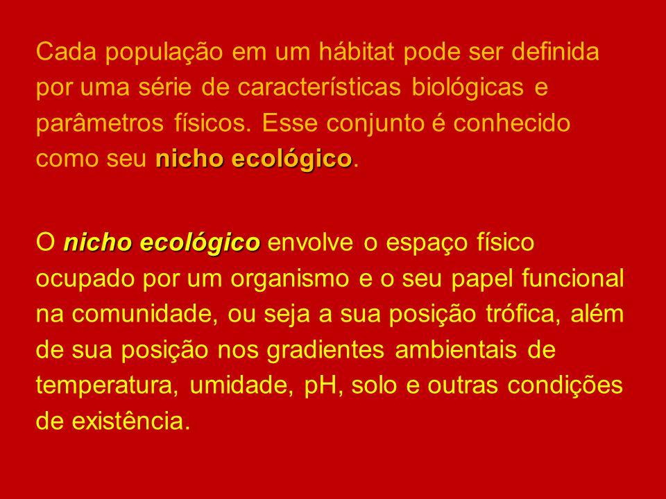 Cada população em um hábitat pode ser definida por uma série de características biológicas e parâmetros físicos. Esse conjunto é conhecido como seu nicho ecológico.