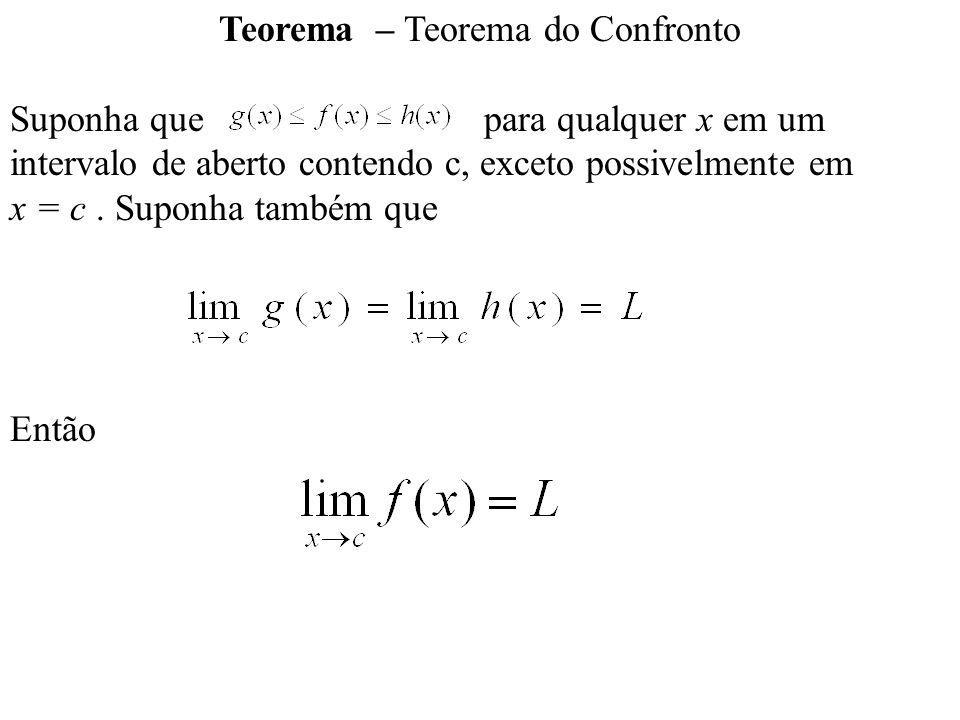 Teorema – Teorema do Confronto