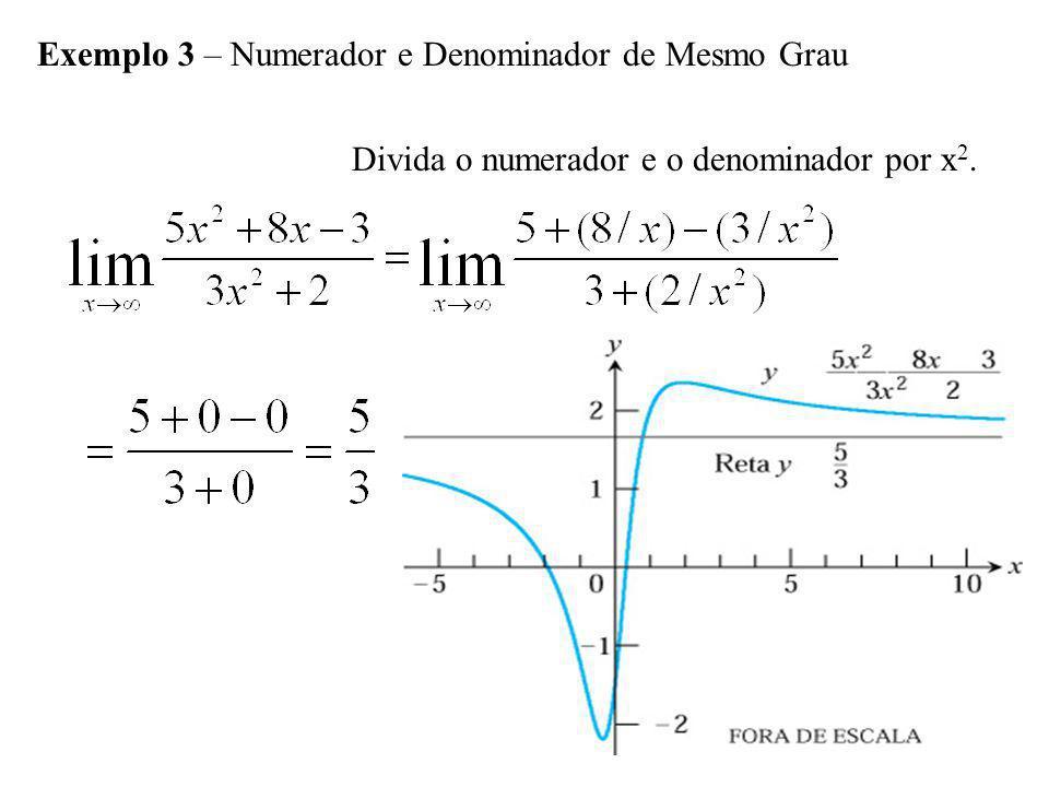 Exemplo 3 – Numerador e Denominador de Mesmo Grau