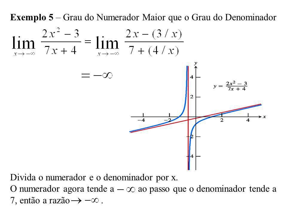 Exemplo 5 – Grau do Numerador Maior que o Grau do Denominador